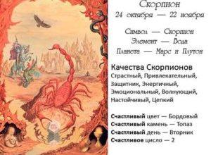 Скорпион знак зодиака мужчина характеристика даты рождения